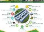 63tr/m Đợt đầu dự án S-Dowtown Thanh Trì - mua là sinh lời 0903.417.838